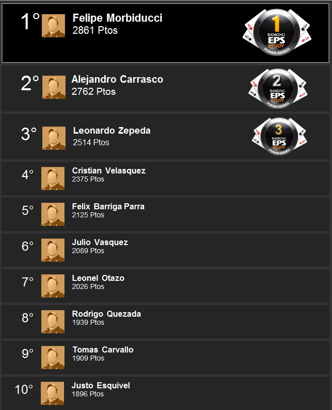 ranking-enjoy-18-08-2011