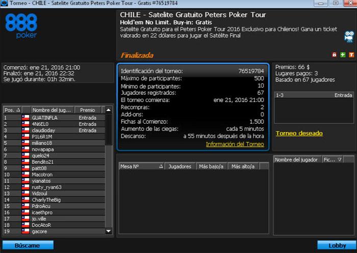 freeroll peters poker tour