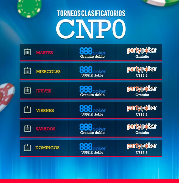 calendario-clasificatorios-cnpo-apertura2016