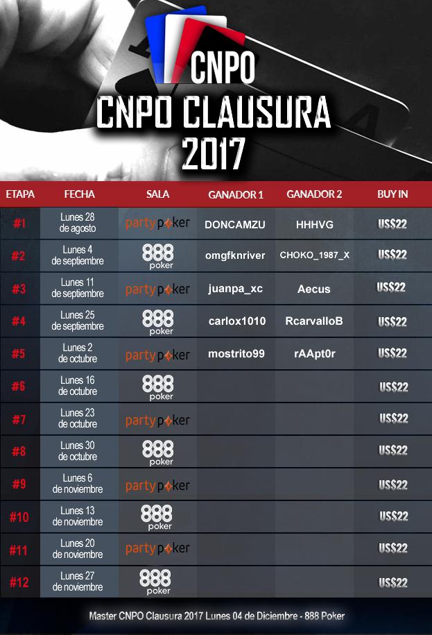 calendario CNPO Clausura 2017
