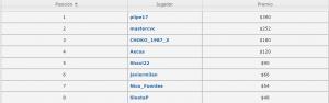 Torneo 2 CNPO4