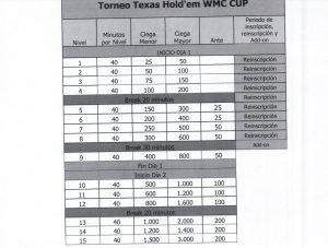 Estructura WMC CUP 1