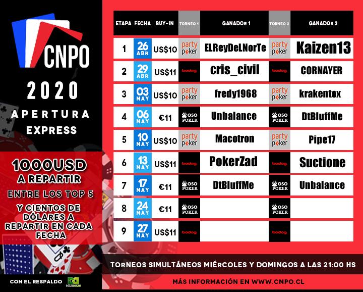 calendario CNPO 2020-ganadores